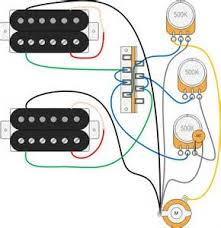 3 single coil pickups wiring diagram images lipstick wiring custom wiring setups phostenix wiring diagrams