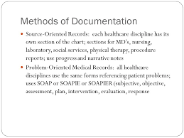 Chart Method Of Documentation Reporting Documenting Conferring And Using Informatics