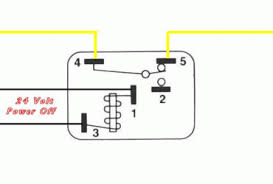 fan relay wiring diagram the wiring electric radiator fan wiring diagram diagrams