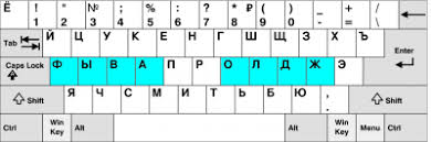 In traditional russian typewriter layout, the number row has symbols swapped with numbers. Chechen Keyboard Ling073