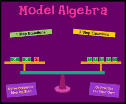 model and solve algebra equations