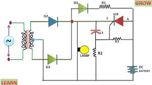 Emergency Lighting System Emergency Light System Control Using Scr