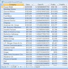 Vbscript Msgbox Chart Numbers Microsoft Access Query Tips And Techniques With Sql And Vba Code