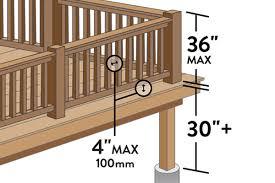 deck railing ideas complete your