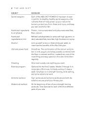 Diet Chart For Abs Workout The Abs Diet David Zinczenko