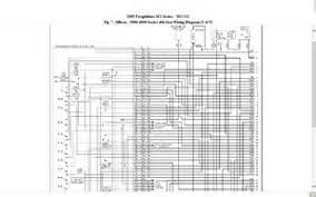 freightliner m wiring diagram freightliner image similiar 2005 freightliner m2 wiring diagram keywords on freightliner m2 wiring diagram