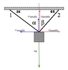 Physics Tension Problems Finding The Tension Of Two Strings With Different Angles