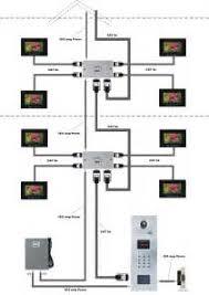 similiar 4 wire telephone wiring diagram keywords 2008 chevy hhr radio wiring diagram on 4 wire phone wiring diagram