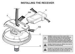 installing the receiver