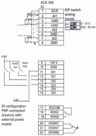 abb acs 600 wiring diagram abb image wiring diagram abb vfd control wiring diagram the wiring on abb acs 600 wiring diagram
