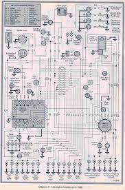 help requested 1990 v8 wiring loom diagrams defender forum landwwirediag print jpg