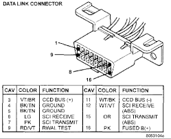 obd2 plug wiring diagram obd2 image wiring diagram 2002 dodge dakota obd2 port wiring diagram 2002 auto wiring on obd2 plug wiring diagram