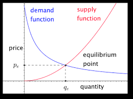 Economics Applications Of The Integral