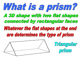What Is Prism What Is Prism Under Fontanacountryinn Com