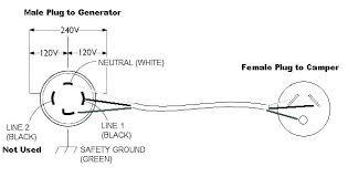 4 wire generator plug wiring wiring diagram info 4 wire generator plug wiring for 30 amp wiring diagram expert 4 wire generator plug wiring