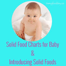 Complete Guide On Solids Solid Food Charts For 6 12 Months