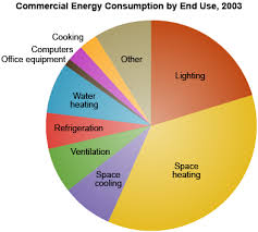 Renewable Space Heating Renewable Heating And Cooling The