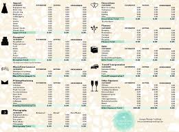 free wedding budget worksheet destination wedding budget template destination wedding budget
