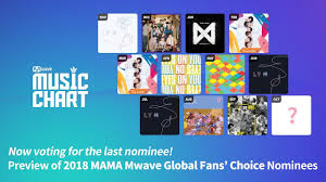 Preview Of 2018 Mwave Global Fans Choice Nominees Mwave Music Chart