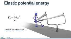 elastic potential energy formula elastic potential energy