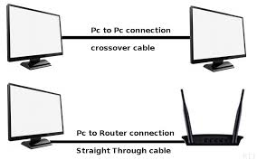 things you should know if use cat5 ethernet cable techwiser Ethernet Cable Color Code Diagram network connection using lan cable ethernet cable - color coding diagram pdf