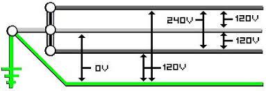 208 230 single phase motor wiring diagram car fuse box and Wiring Diagram Transformers Single Phase 480 220 480 to 220 transformers wiring additionally single phase switch wiring diagrams as well single phase autotransformer 480V 3 Phase to 240V Single Phase Transformer