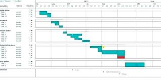 Project Schedule Chart Template Excel Awesome Lovely Work