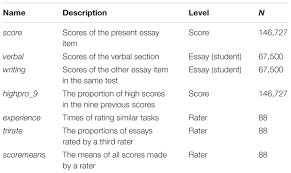 frontiers sequential effects in essay ratings evidence of   org