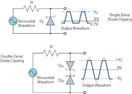 zener diode as voltage regulator tutorial zener diode square wave signal