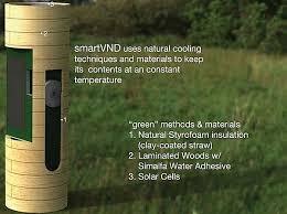 Natural Vending Machines Unique Best Eco Friendly Vending Machines Ecofriend