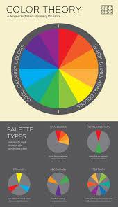 Best 25 Colour Wheel Ideas On Pinterest Color Theory Color L