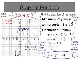 3 graph