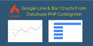 Php Chart From Database Get All Dates Of Month In Mysql Codeigniter For Bar Chart