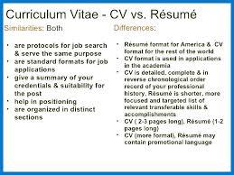 Curriculum Vitae Resume Resume Curriculum Vitae Format Form For Resume Curriculum Vitae