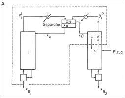 Hyper Tvt On Line Thermische Verfahrenstechnik