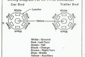 ford 7 way trailer plug wiring diagram ewiring 1999 ford ranger trailer wiring diagram schematics and