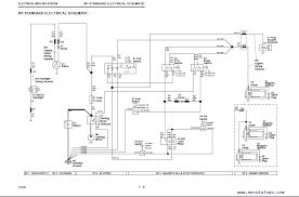 john deere wiring diagram pdf john wiring diagrams online