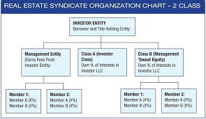26 Expository Llc Org Chart