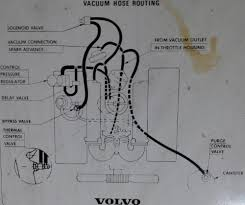kjet vacuum diagram turbobricks forums as any to post the vacuum hose diagrams for the b28f v6 engine these are specific to this engine and model year the first from the label on the hood
