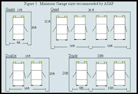 size of garage door typical garage door size garage door dimensions 2 car garage door dimensions