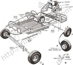 exploded diagram view of parking lot speed cart plans build a diy go kart plans build the parking lot speed cart perfect for kids