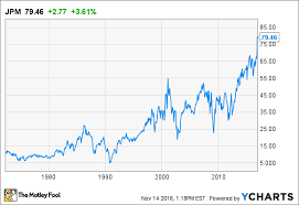 jp morgan stock chart why jpmorgan chase is at its all time high and could go