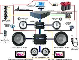 amazing of car stereo wiring diagram audio system famous photos gallery for car sound system diagram noise music audio speakers wiring