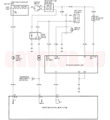ez go gas cart wiring diagram facbooik com Ezgo Txt Wiring Diagram 99 ezgo wiring diagram ez go wiring diagram gas wiring diagram ez go txt wiring diagram 1205