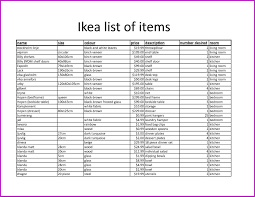 kitchen tools and equipment their uses pdf ideas restaurant list