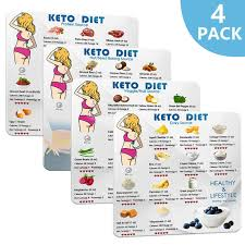 Keto Cheat Sheet Keto Diet Magnetic For Ketogenic Diet Foods Keto Food Products Quick Guide Fridge Magnet Reference Charts