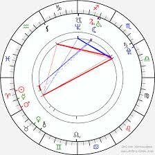 Jae Wook Kim Jae Uk Kim Birth Chart Horoscope Date Of