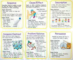informational text lessons teach are your students comprehending tips to help foster comprehension