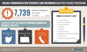 Speech Language Pathology Masters Programs Online Programs