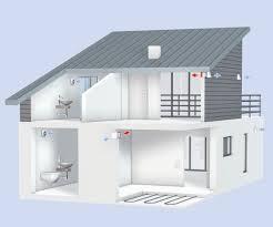 Kontrollierte Wohnraumlüftung